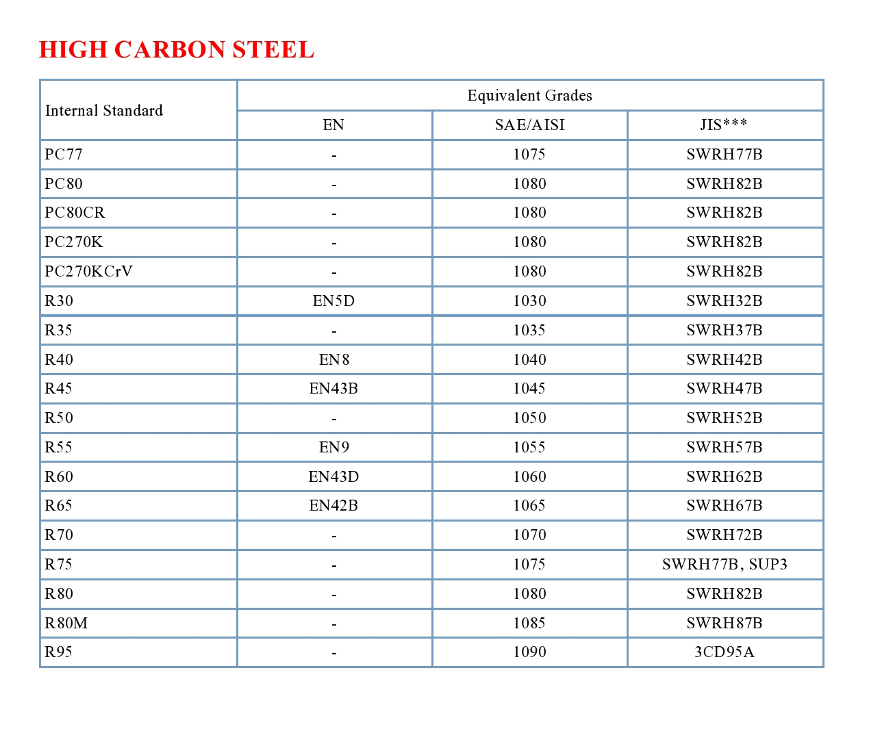 EN9 STEEL PROPERTIES PDF